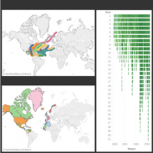 An illustration of data visualization dashboard created in Tableau with two geographic maps on the left and one column chart on the right